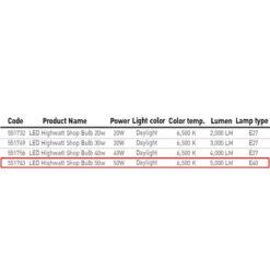 รายละเอียดหลอดไฟไฮเบย์ LED Highwatt Shop Bulb 50W (เดย์ไลท์) EVE