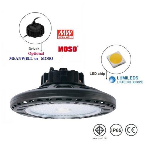โคมไฮเบย์ LED (IU) 150W (เดย์ไลท์) EVE