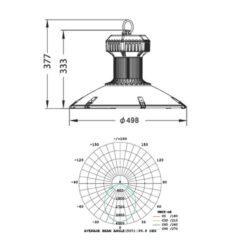 ขนาดโคมไฮเบย์ LED (SDD) 100W (เดย์ไลท์) EVE