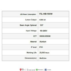 รายละเอียดโคมไฮเบย์ LED IWACHI FACTORYLIGHT 100W (เดย์ไลท์)