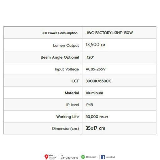 รายละเอียดโคมไฮเบย์ LED IWACHI FACTORYLIGHT 150W (วอร์มไวท์)