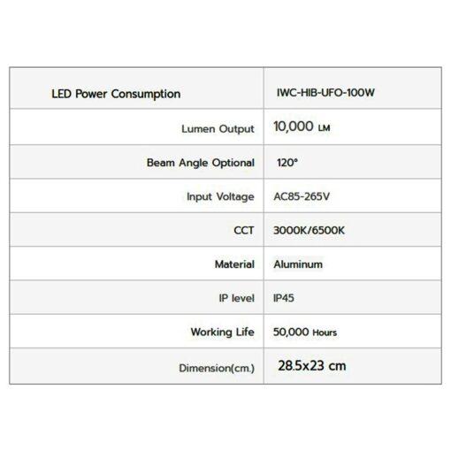 รายละเอียดโคมไฮเบย์ LED 100W IWACHI ชิป IDT (วอร์มไวท์)