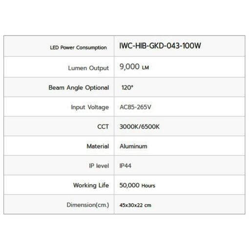 รายละเอียดโคมไฮเบย์ LED GKD-043 100W (เดย์ไลท์) IWACHI