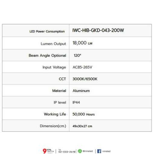 รายละเอียดโคมไฮเบย์ LED GKD-043 200W (วอร์มไวท์) IWACHI