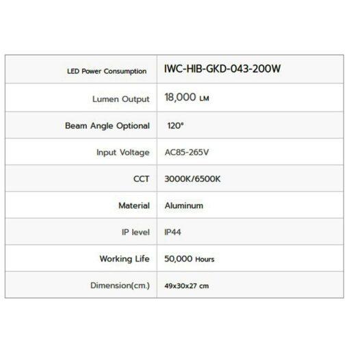 รายละเอียดโคมไฮเบย์ LED GKD-043 200W (เดย์ไลท์) IWACHI