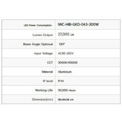 รายละเอียดโคมไฮเบย์ LED GKD-043 300W (เดย์ไลท์) IWACHI