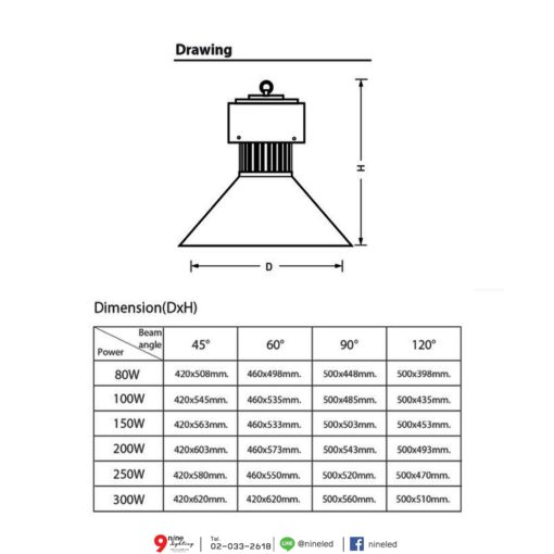 ขนาดของโคมไฮเบย์ LED YM-5HB 100W (เดย์ไลท์) EVE