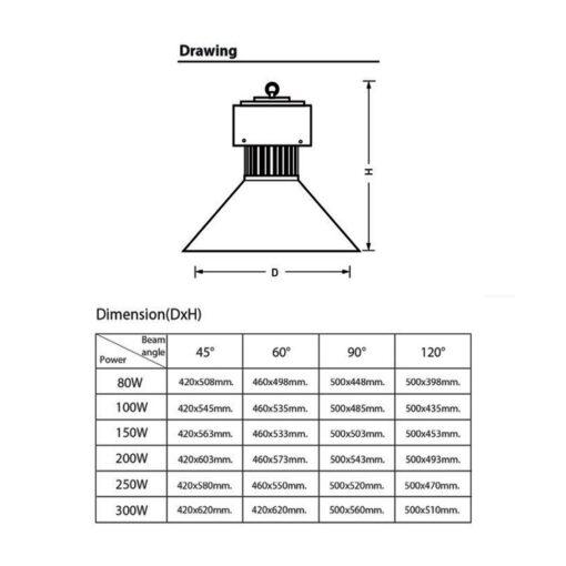 ขนาดของโคมไฮเบย์ LED YM-5HB 150W (วอร์มไวท์) EVE
