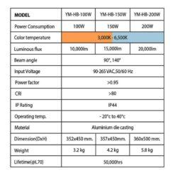 รายละเอียดโคมไฮเบย์ LED YM-HB 200W (วอร์มไวท์) EVE