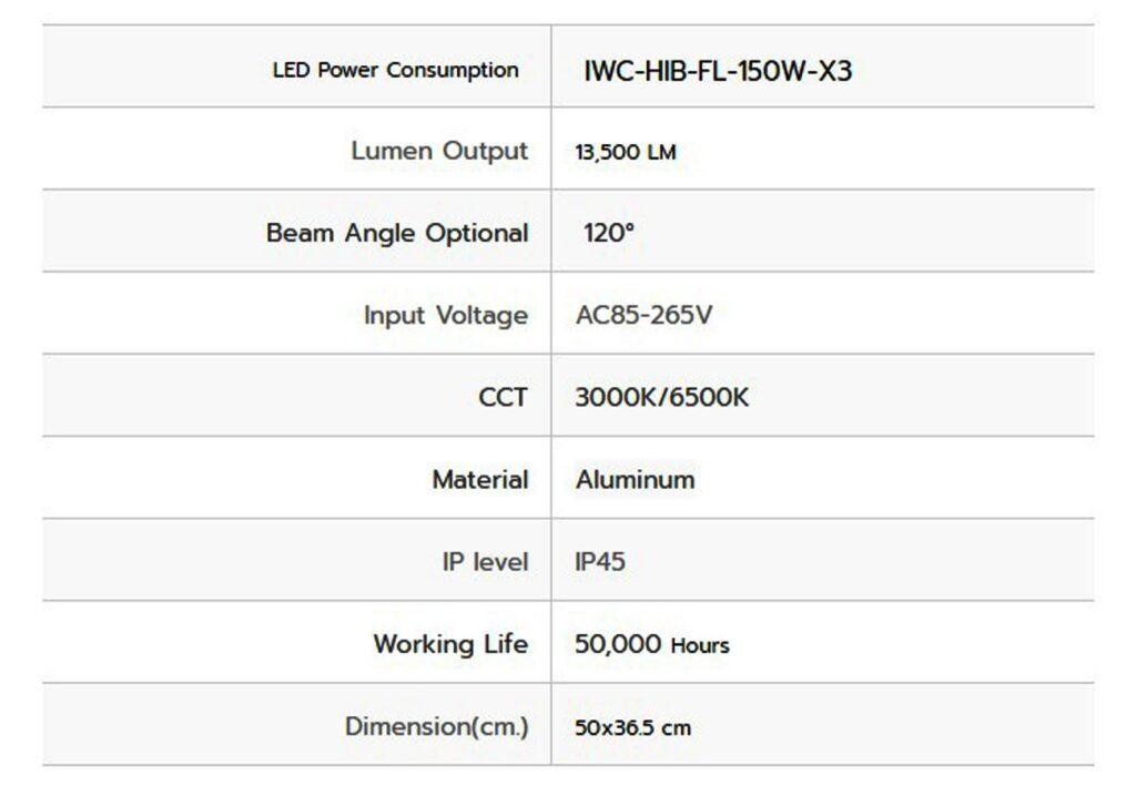 โคมไฮเบย์ LED 150W รุ่นแยกฝา (วอร์มไวท์) IWACHI