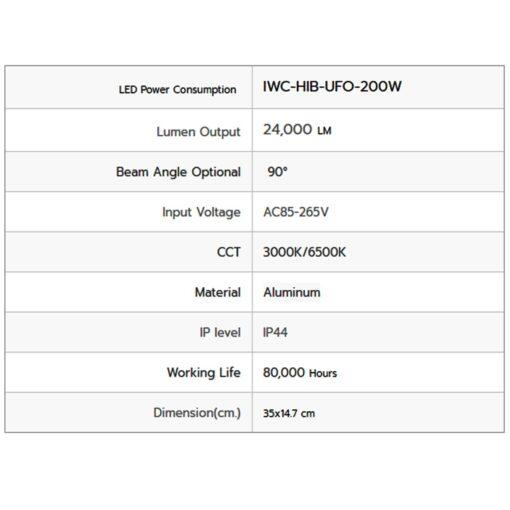 รายละเอียดโคมไฮเบย์ LED 200W UFO รุ่นมีพัดลม (วอร์มไวท์) IWACHI