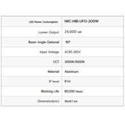 รายละเอียดโคมไฮเบย์ LED 200W UFO รุ่นมีพัดลม (เดย์ไลท์) IWACHI