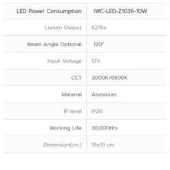รายละเอียดโคมไฮเบย์ LED 10W Z1036 รุ่นเล็ก (เดย์ไลท์) IWACHI